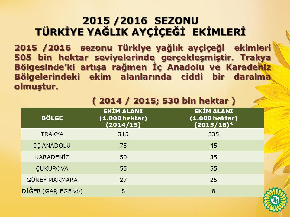 2015 /2016 SEZONU TÜRKİYE YAĞLIK AYÇİÇEĞİ EKİMLERİ