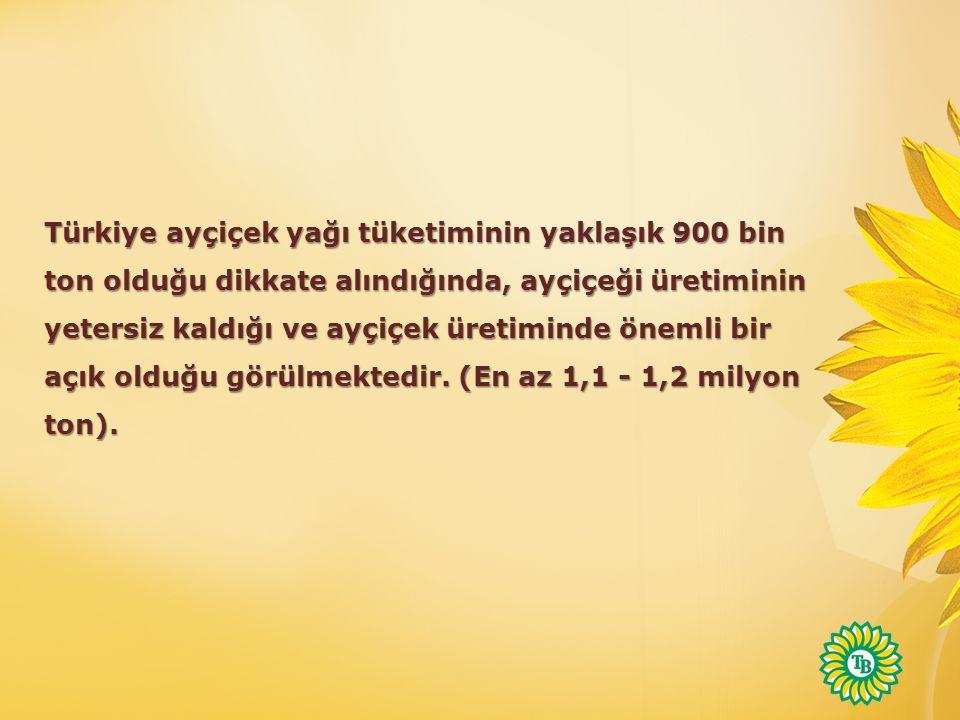 Türkiye ayçiçek yağı tüketiminin yaklaşık 900 bin ton olduğu dikkate alındığında, ayçiçeği üretiminin yetersiz kaldığı ve ayçiçek üretiminde önemli bir açık olduğu görülmektedir.