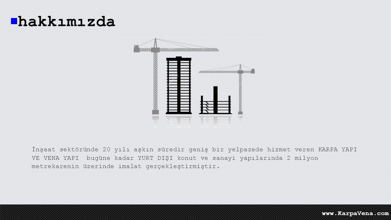 hakkımızda Drag the image into placeholder / click it and insert image.