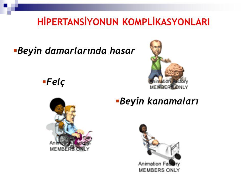HİPERTANSİYONUN KOMPLİKASYONLARI