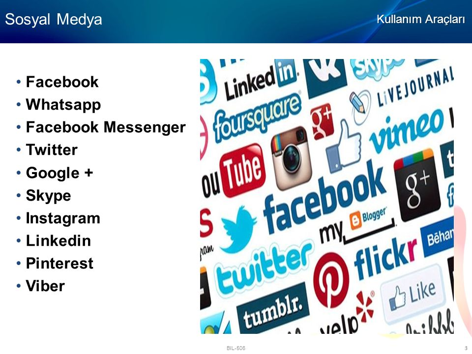 Sosyal Medya Facebook Whatsapp Facebook Messenger Twitter Google +