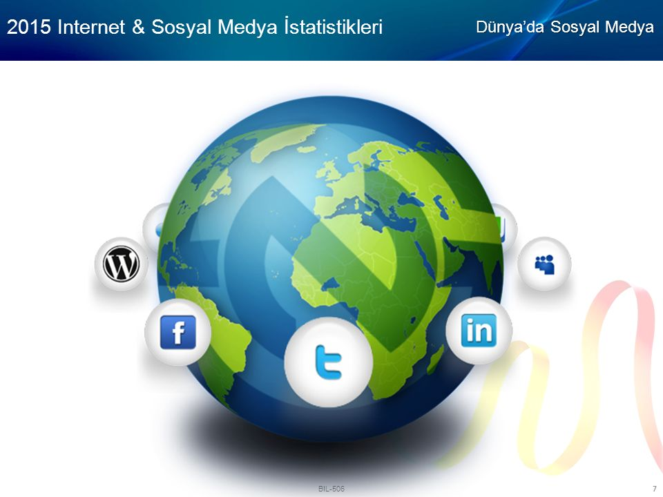2015 Internet & Sosyal Medya İstatistikleri