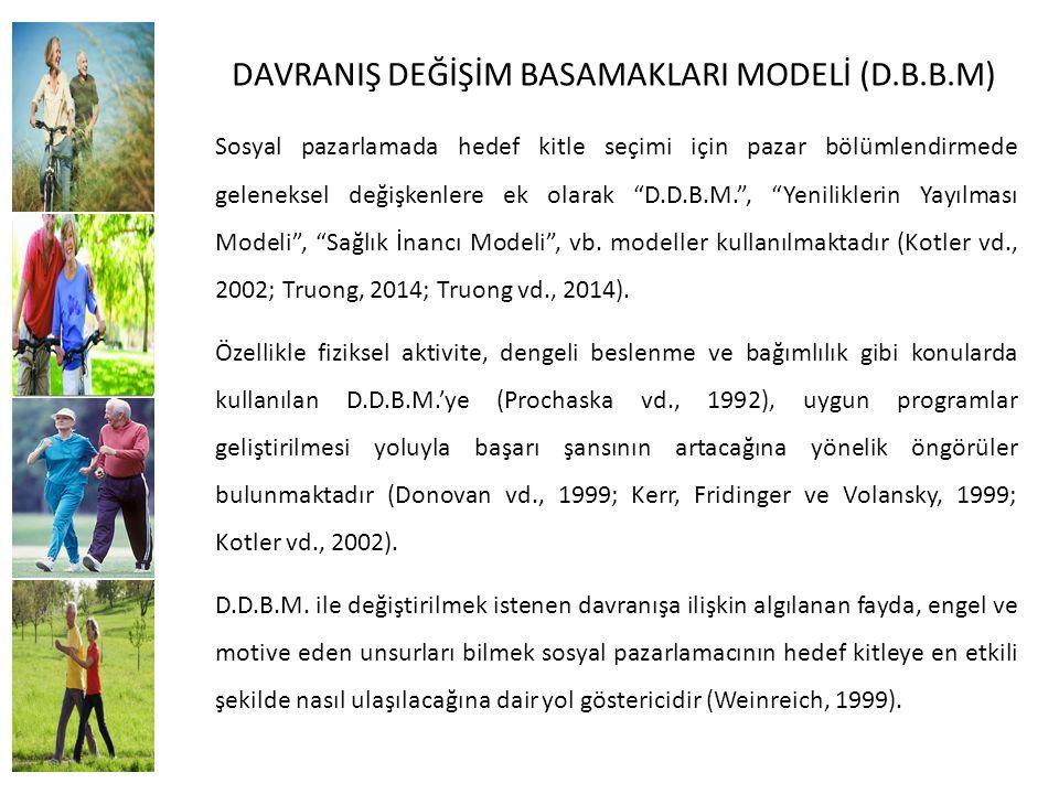 DAVRANIŞ DEĞİŞİM BASAMAKLARI MODELİ (D.B.B.M)