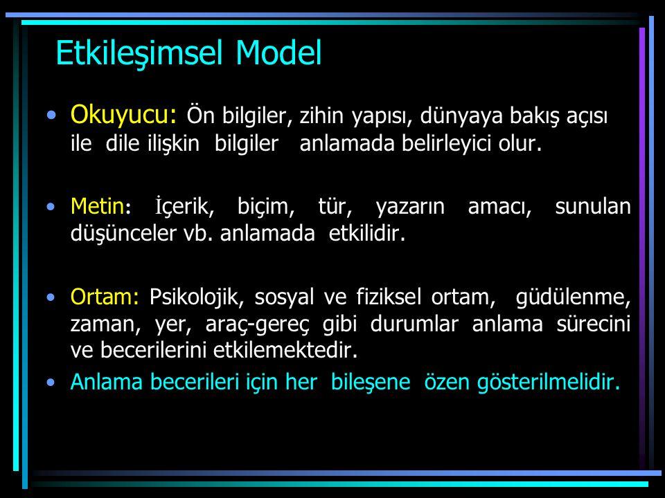 Etkileşimsel Model Okuyucu: Ön bilgiler, zihin yapısı, dünyaya bakış açısı ile dile ilişkin bilgiler anlamada belirleyici olur.
