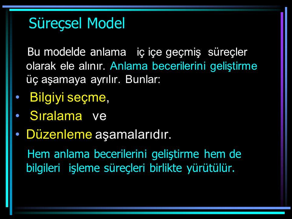 Süreçsel Model Bu modelde anlama iç içe geçmiş süreçler olarak ele alınır. Anlama becerilerini geliştirme üç aşamaya ayrılır. Bunlar: