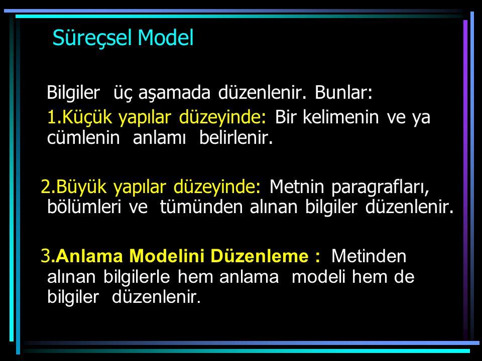 Süreçsel Model Bilgiler üç aşamada düzenlenir. Bunlar: 1.Küçük yapılar düzeyinde: Bir kelimenin ve ya cümlenin anlamı belirlenir.