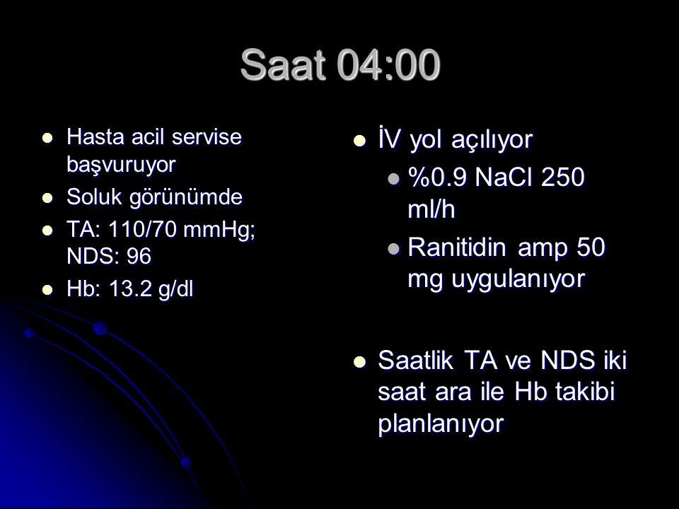 Saat 04:00 İV yol açılıyor %0.9 NaCl 250 ml/h