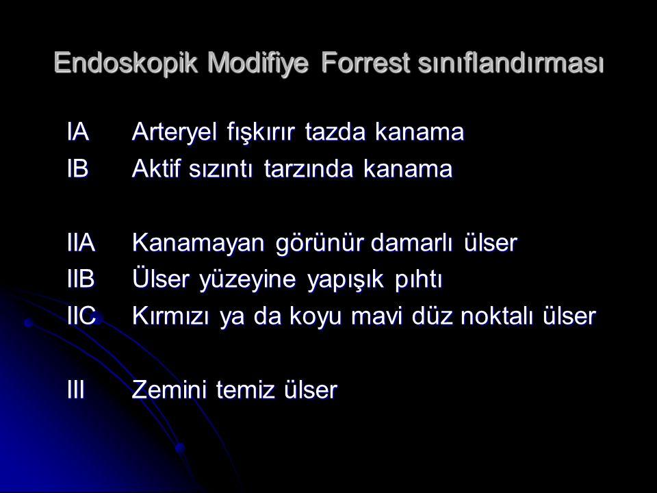 Endoskopik Modifiye Forrest sınıflandırması