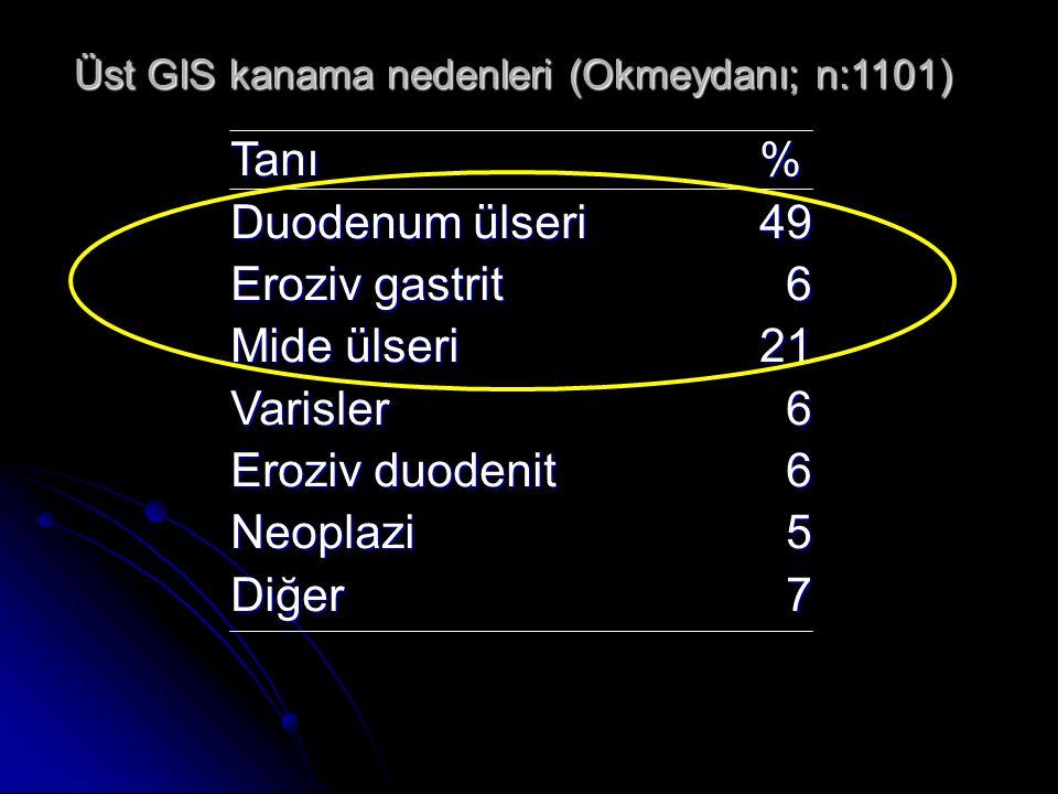 Üst GIS kanama nedenleri (Okmeydanı; n:1101)