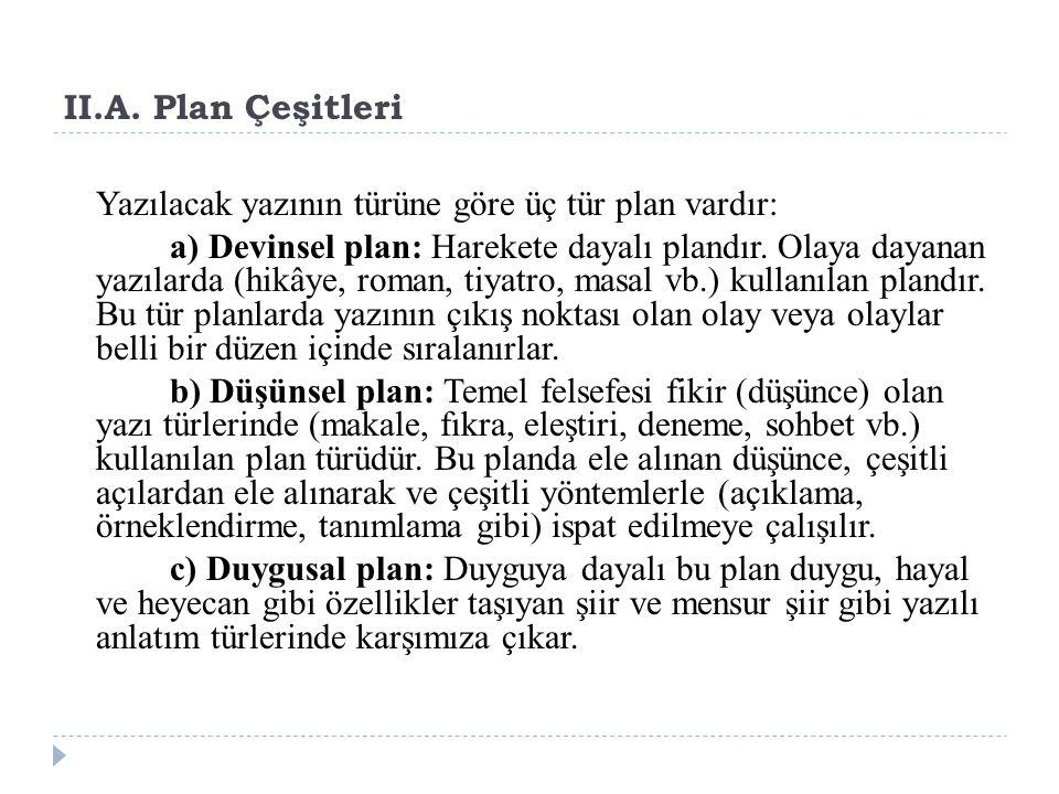II.A. Plan Çeşitleri