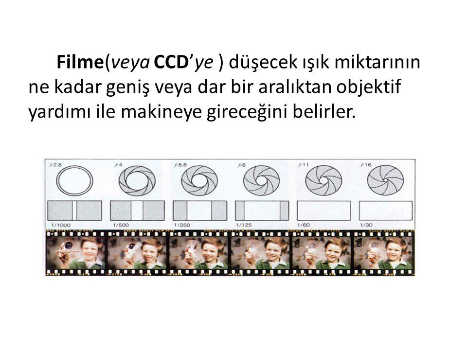 Filme(veya CCD'ye ) düşecek ışık miktarının ne kadar geniş veya dar bir aralıktan objektif yardımı ile makineye gireceğini belirler.