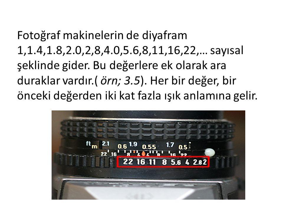 Fotoğraf makinelerin de diyafram 1,1. 4,1. 8,2. 0,2,8,4. 0,5