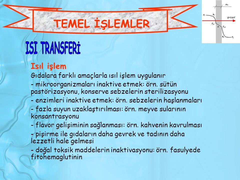 TEMEL İŞLEMLER ISI TRANSFERİ Isıl işlem