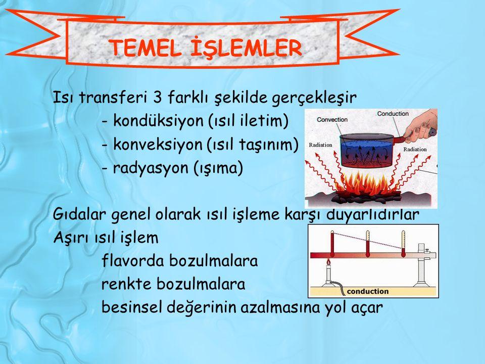 TEMEL İŞLEMLER Isı transferi 3 farklı şekilde gerçekleşir