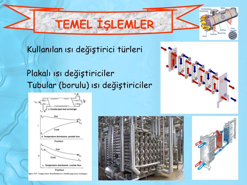 TEMEL İŞLEMLER Kullanılan ısı değiştirici türleri