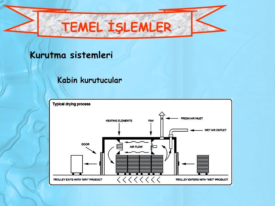 TEMEL İŞLEMLER Kurutma sistemleri Kabin kurutucular