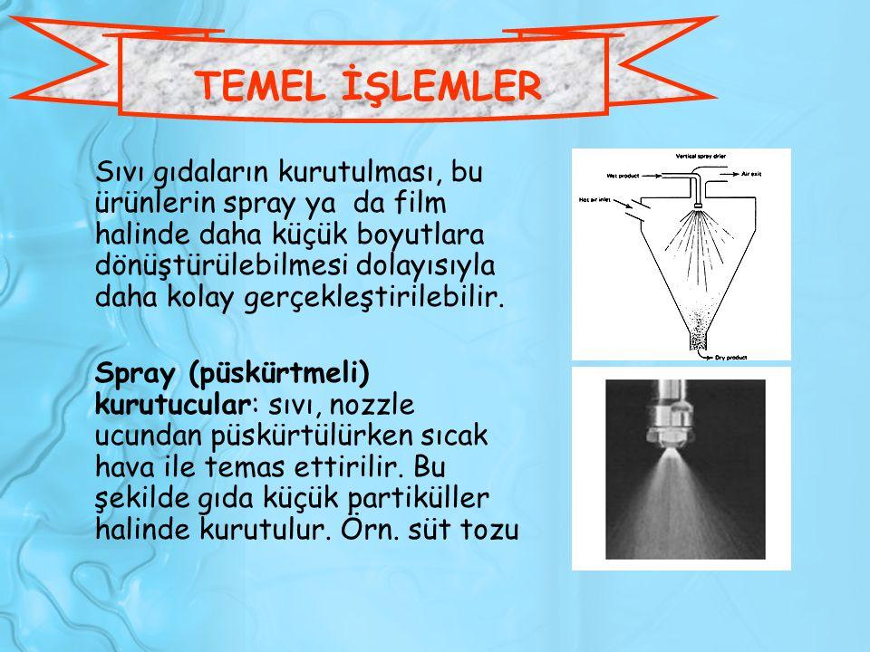 TEMEL İŞLEMLER