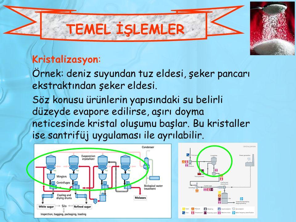 TEMEL İŞLEMLER Kristalizasyon: