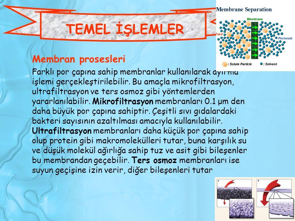TEMEL İŞLEMLER Membran prosesleri