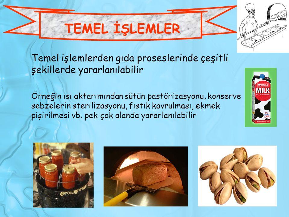 TEMEL İŞLEMLER Temel işlemlerden gıda proseslerinde çeşitli şekillerde yararlanılabilir.