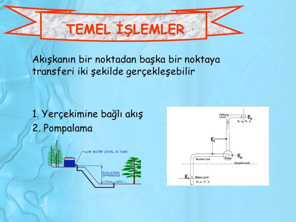 TEMEL İŞLEMLER Akışkanın bir noktadan başka bir noktaya transferi iki şekilde gerçekleşebilir. Yerçekimine bağlı akış.