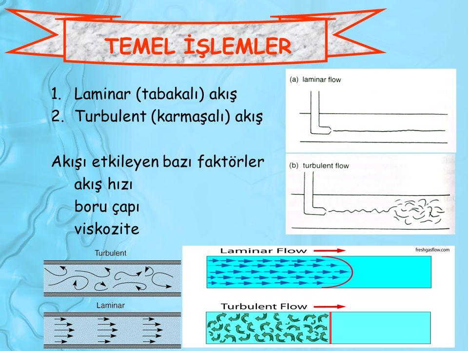 TEMEL İŞLEMLER Laminar (tabakalı) akış Turbulent (karmaşalı) akış