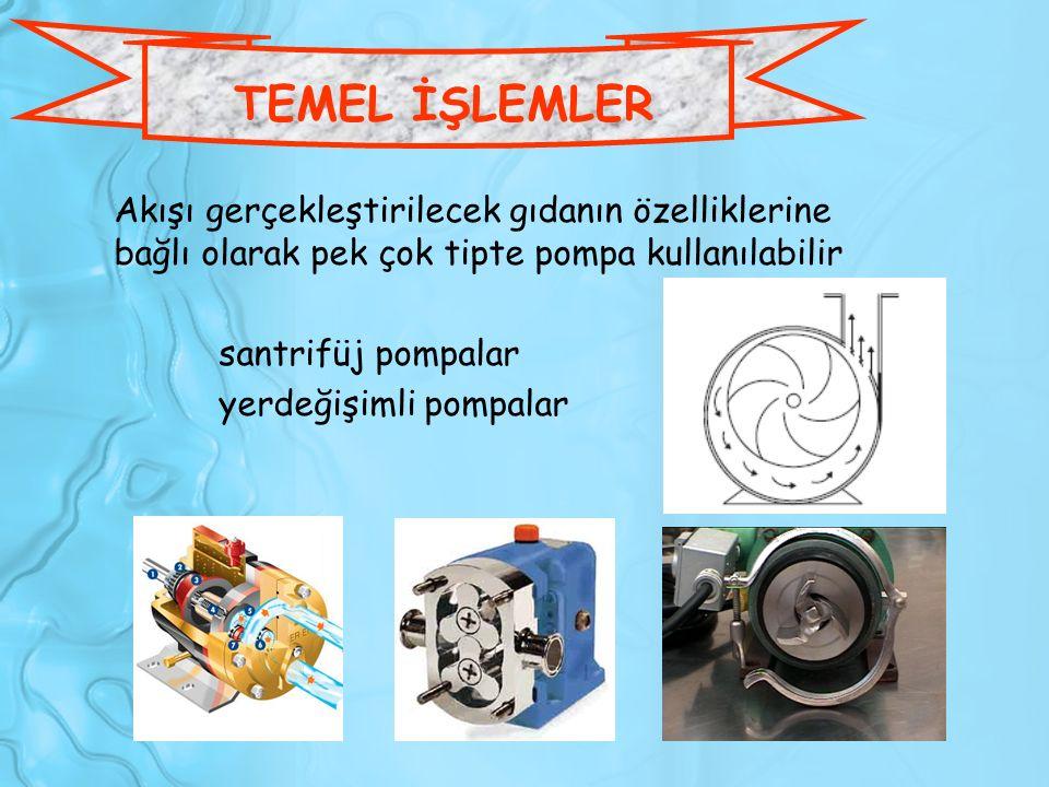TEMEL İŞLEMLER Akışı gerçekleştirilecek gıdanın özelliklerine bağlı olarak pek çok tipte pompa kullanılabilir.