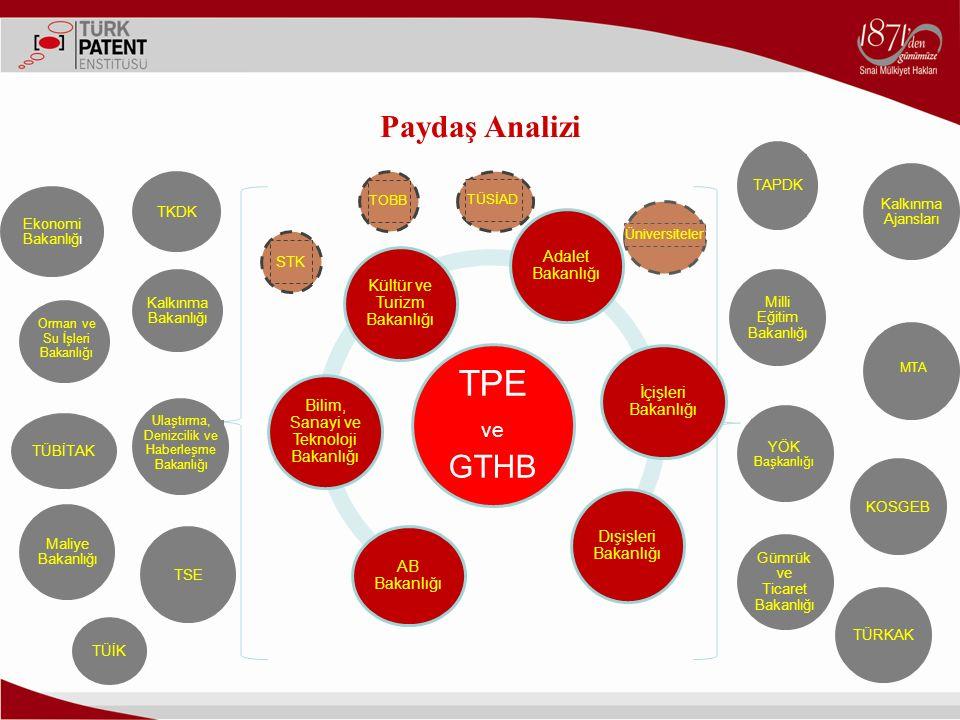 TPE Paydaş Analizi GTHB ve Adalet Bakanlığı Kültür ve Turizm Bakanlığı