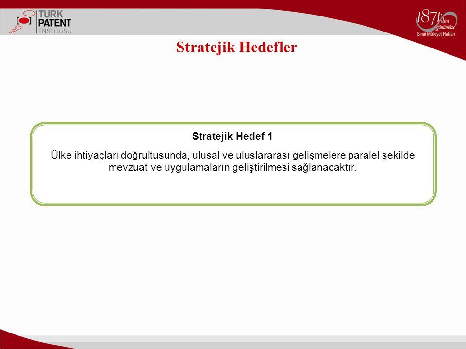 Stratejik Hedefler Stratejik Hedef 1