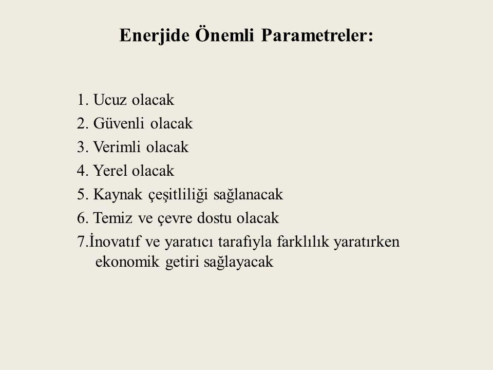 Enerjide Önemli Parametreler: