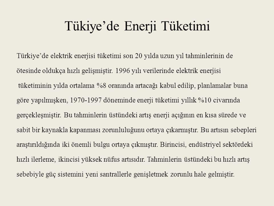 Tükiye'de Enerji Tüketimi