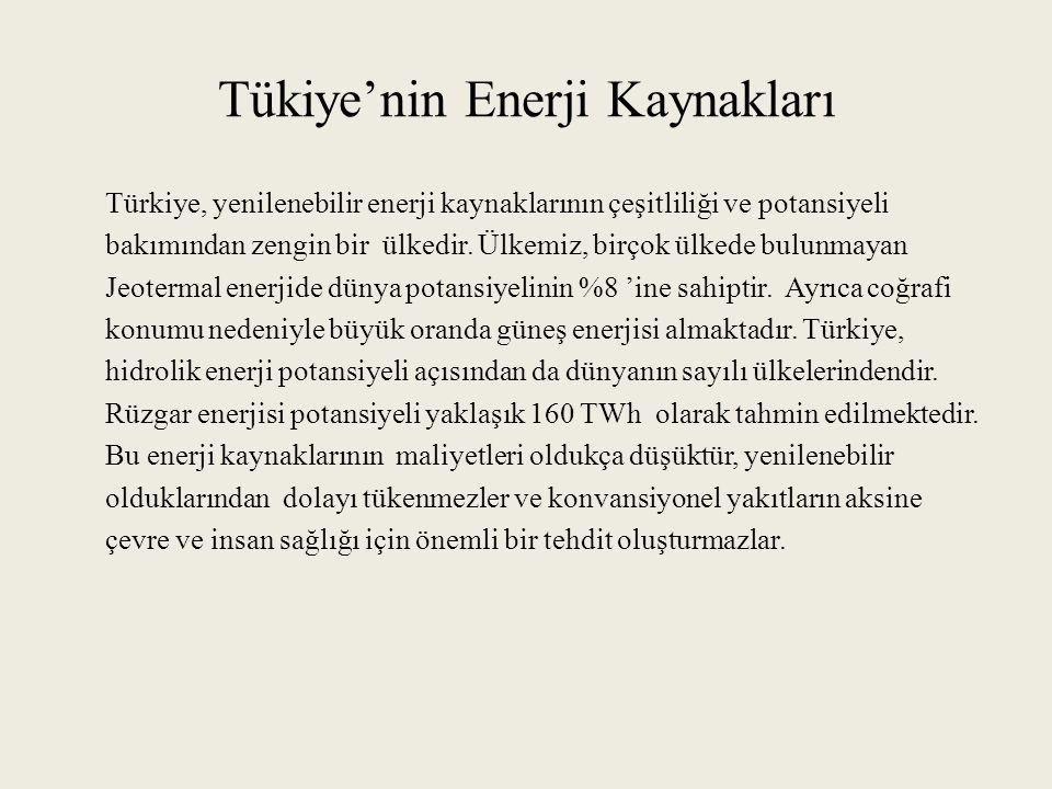 Tükiye'nin Enerji Kaynakları