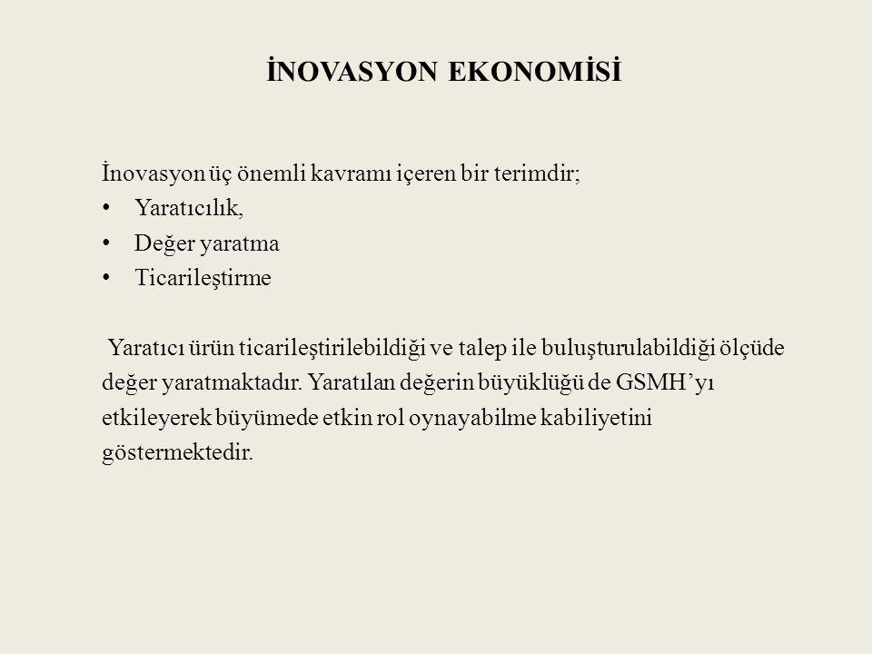 İNOVASYON EKONOMİSİ İnovasyon üç önemli kavramı içeren bir terimdir;