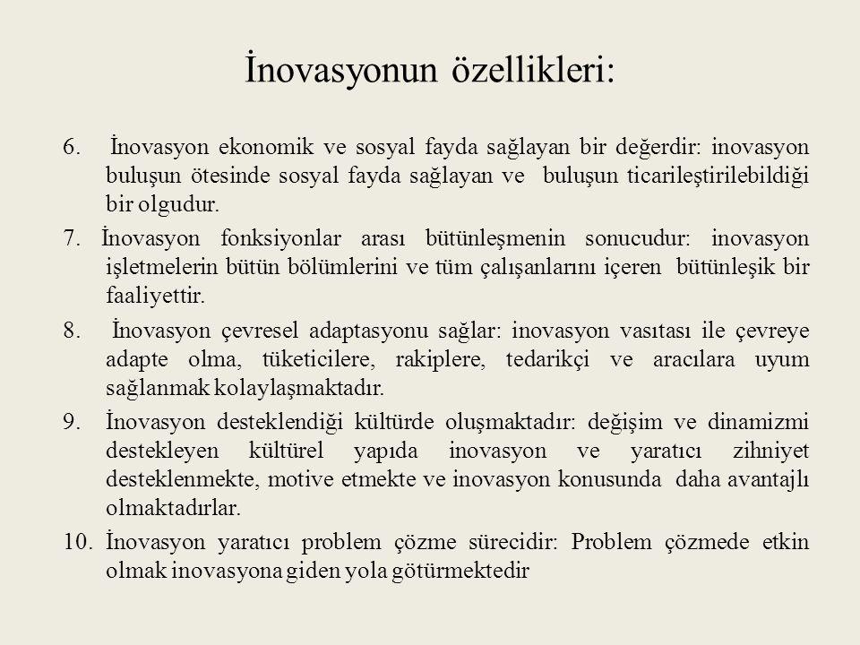 İnovasyonun özellikleri: