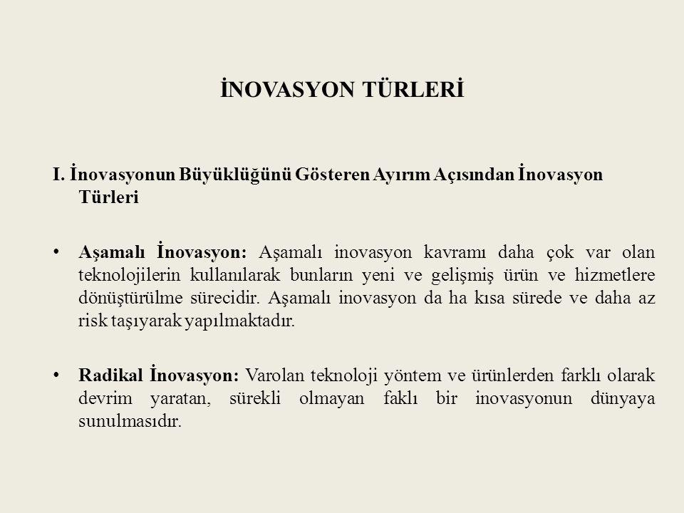 İNOVASYON TÜRLERİ I. İnovasyonun Büyüklüğünü Gösteren Ayırım Açısından İnovasyon Türleri.