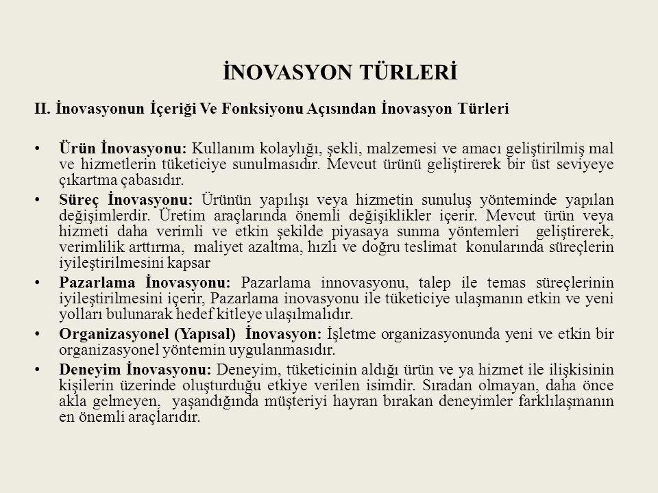 İNOVASYON TÜRLERİ II. İnovasyonun İçeriği Ve Fonksiyonu Açısından İnovasyon Türleri.