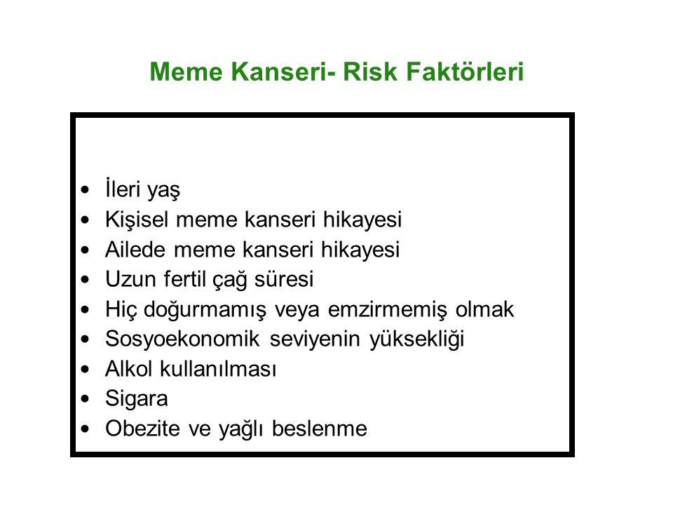 Meme Kanseri- Risk Faktörleri