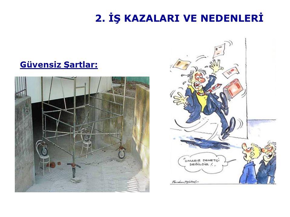 2. İŞ KAZALARI VE NEDENLERİ