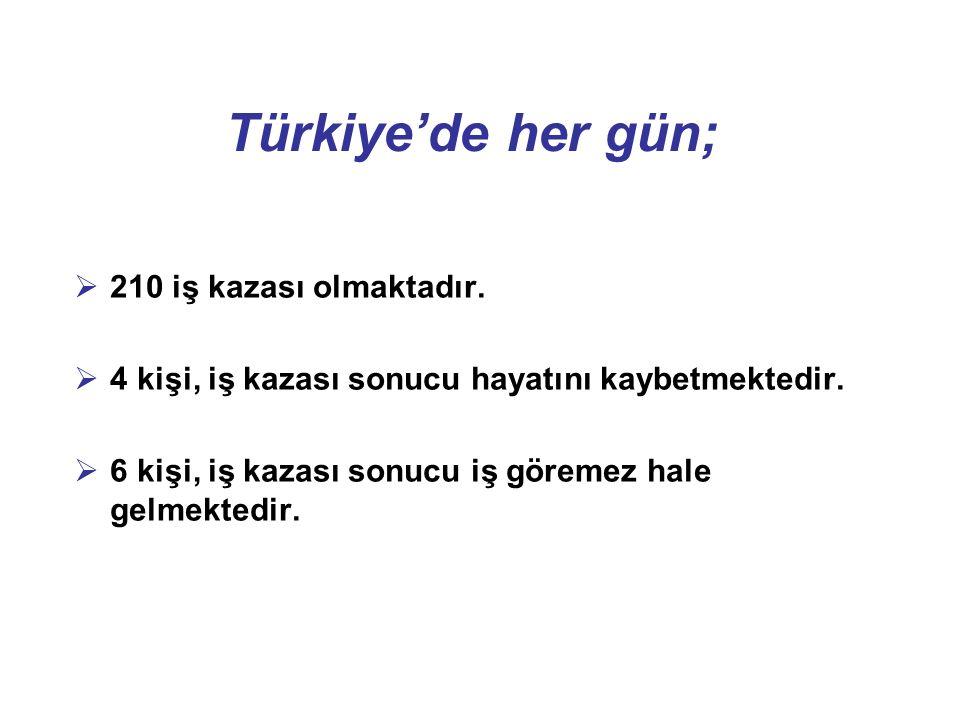 Türkiye'de her gün; 210 iş kazası olmaktadır.