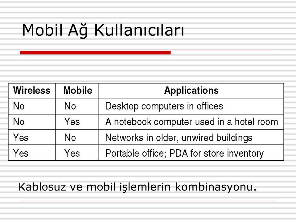 Mobil Ağ Kullanıcıları