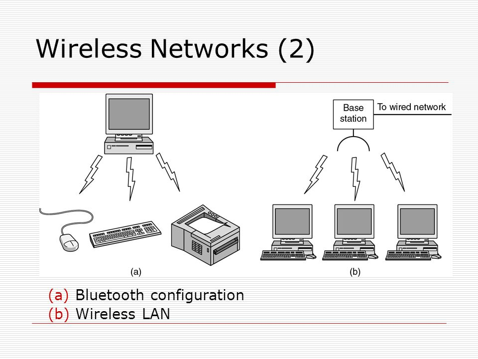 Wireless Networks (2) (a) Bluetooth configuration (b) Wireless LAN 20