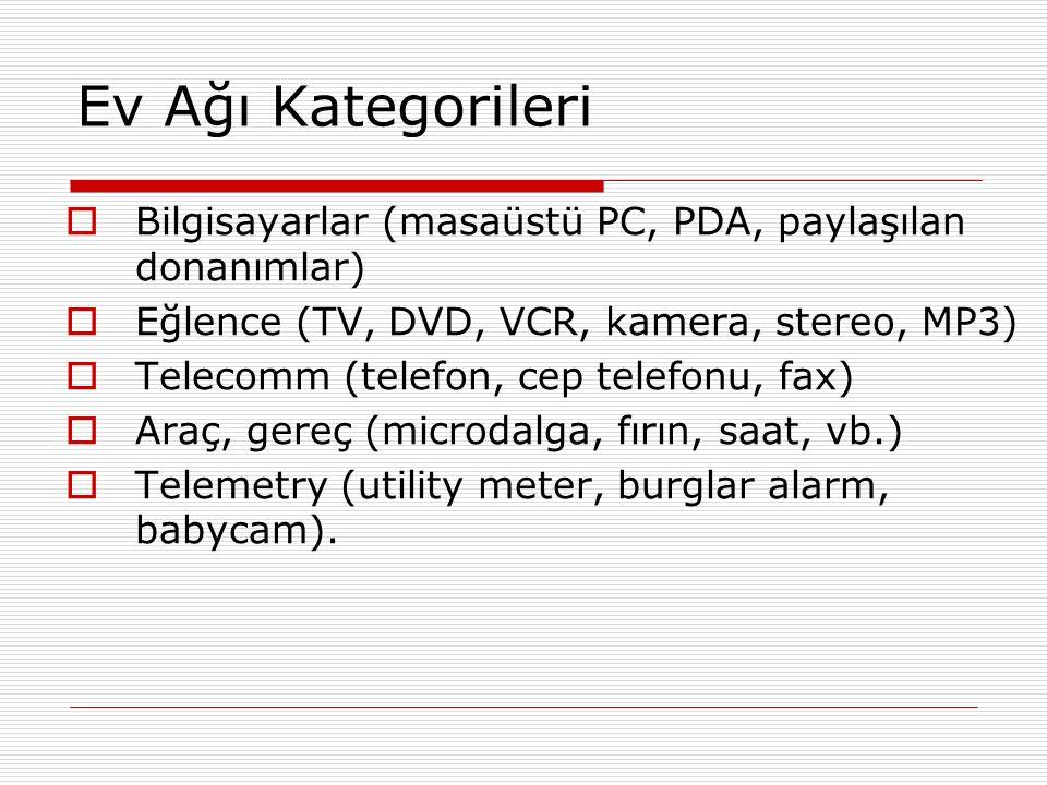 Ev Ağı Kategorileri Bilgisayarlar (masaüstü PC, PDA, paylaşılan donanımlar) Eğlence (TV, DVD, VCR, kamera, stereo, MP3)
