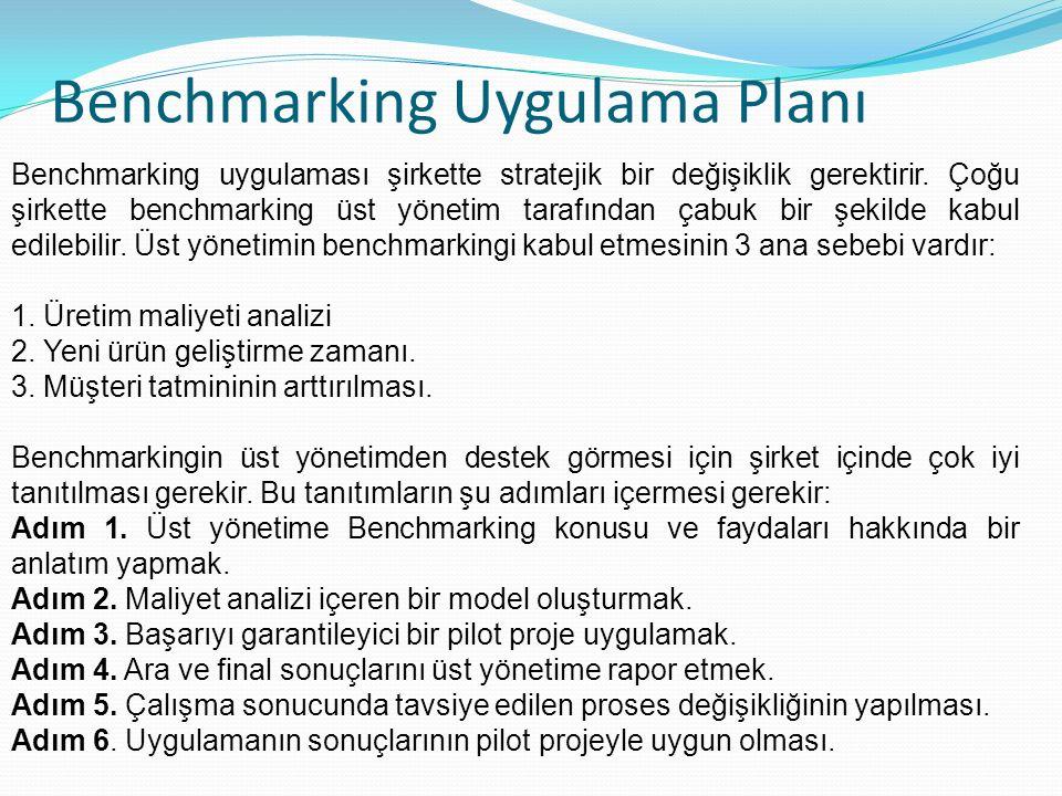 Benchmarking Uygulama Planı