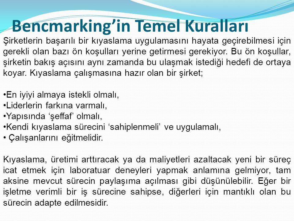 Bencmarking'in Temel Kuralları