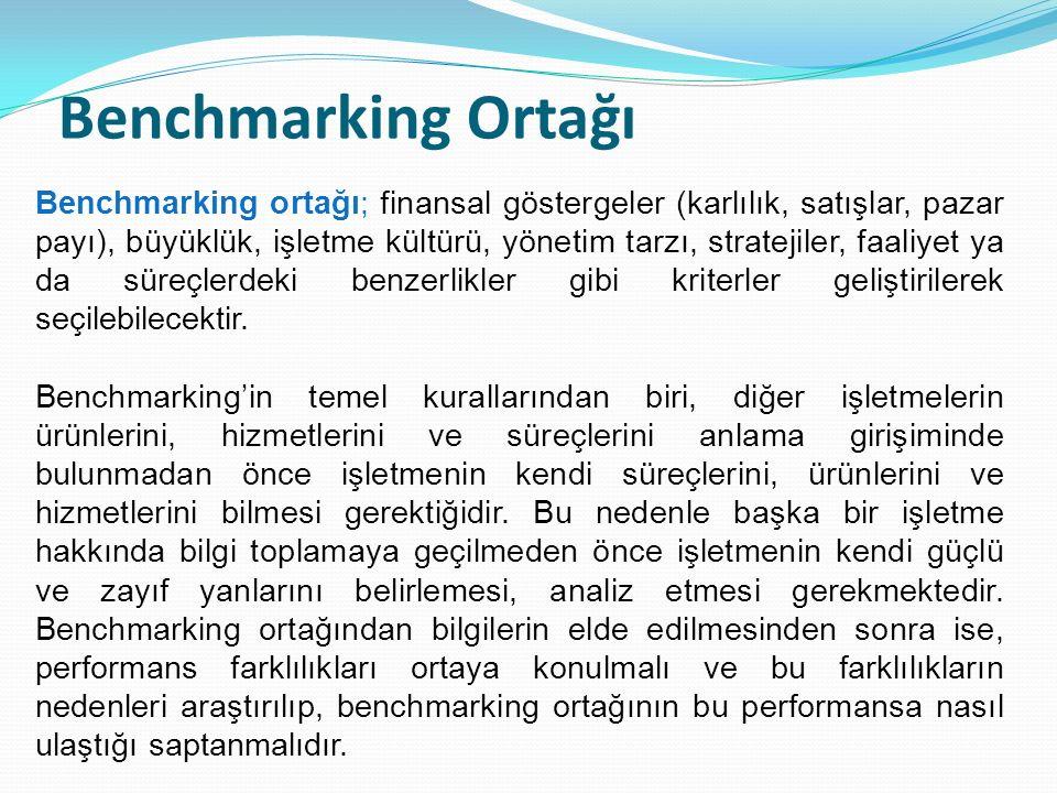 Benchmarking Ortağı