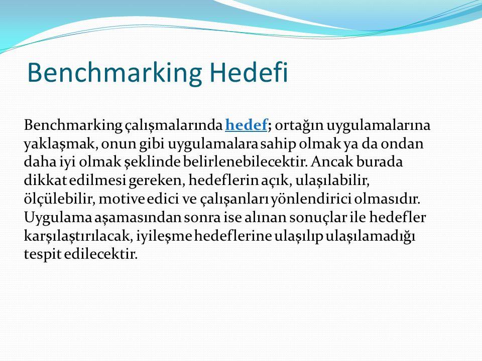 Benchmarking Hedefi