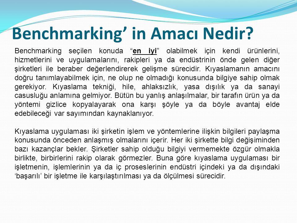 Benchmarking' in Amacı Nedir
