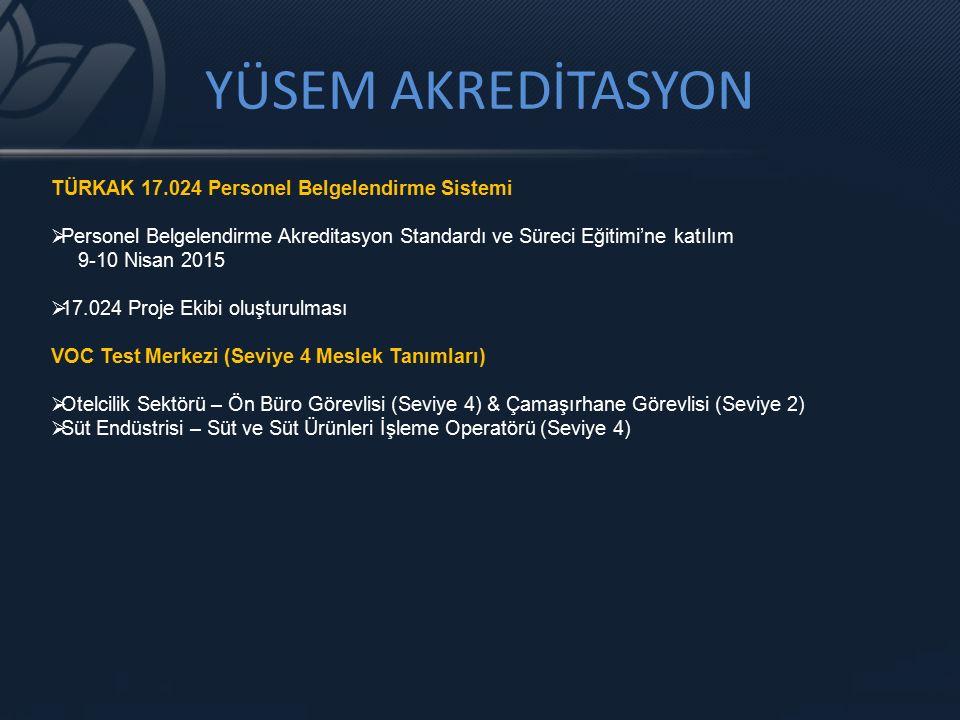 YÜSEM AKREDİTASYON TÜRKAK 17.024 Personel Belgelendirme Sistemi