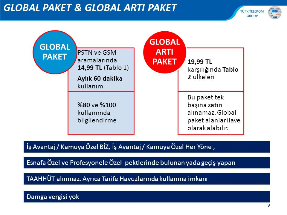 GLOBAL PAKET & GLOBAL ARTI PAKET