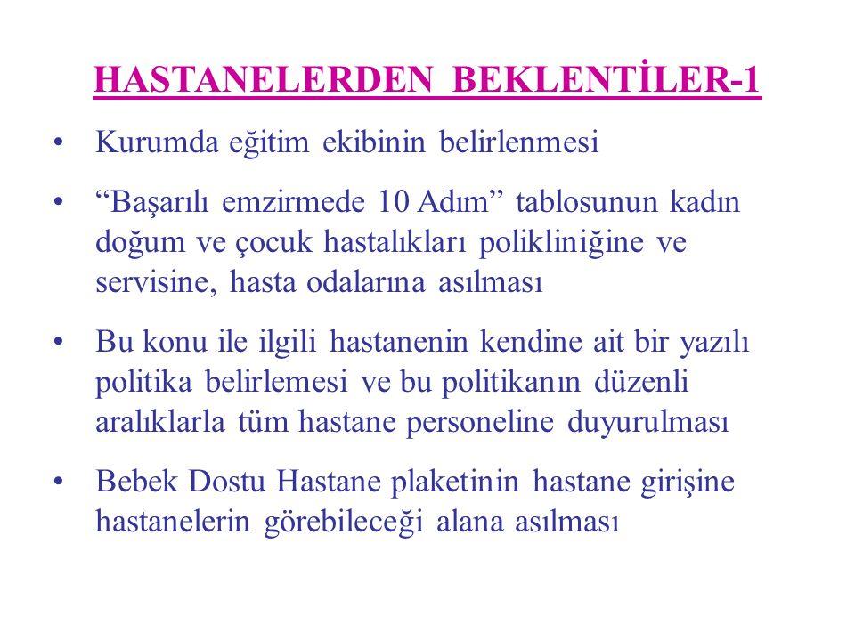HASTANELERDEN BEKLENTİLER-1